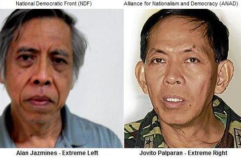Extreme Left / Extre...